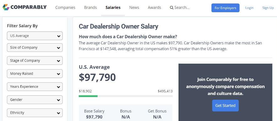 Comparably salary data