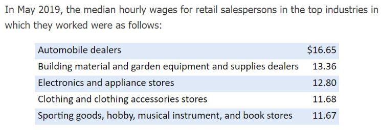 BLS Retail wage statistics