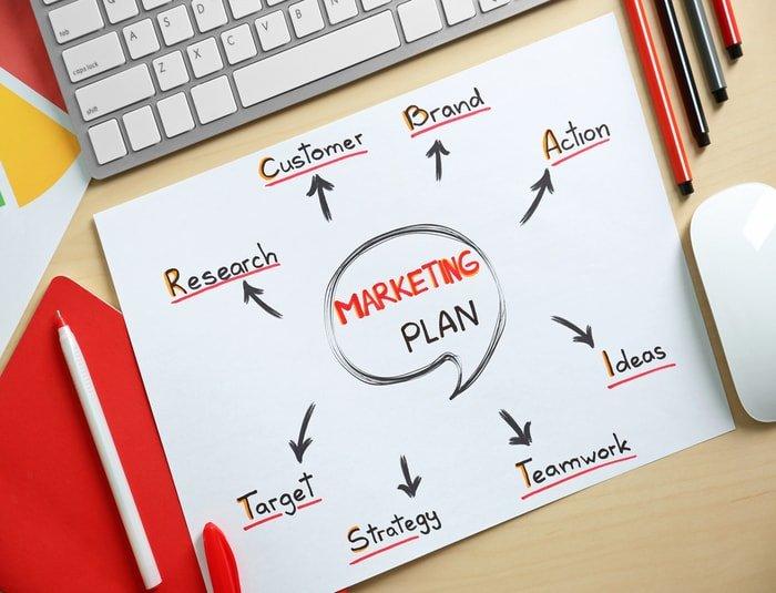 Making of marketing plan massage business