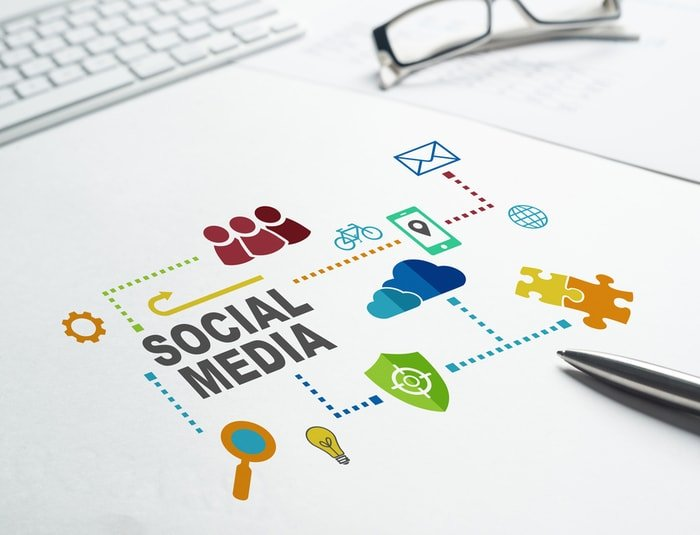 Use of social media for business