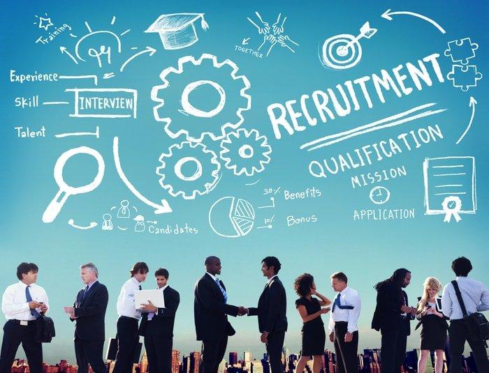 Recruitment process for hiring employees
