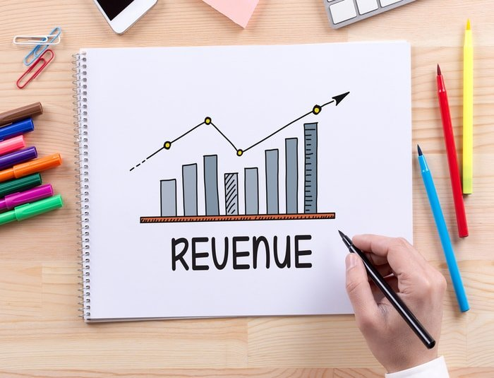 Monthly revenue of business