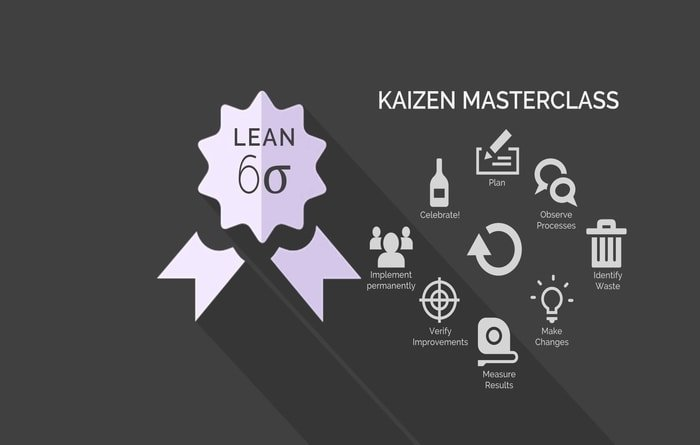 An image of Kaizen Workshop for employees